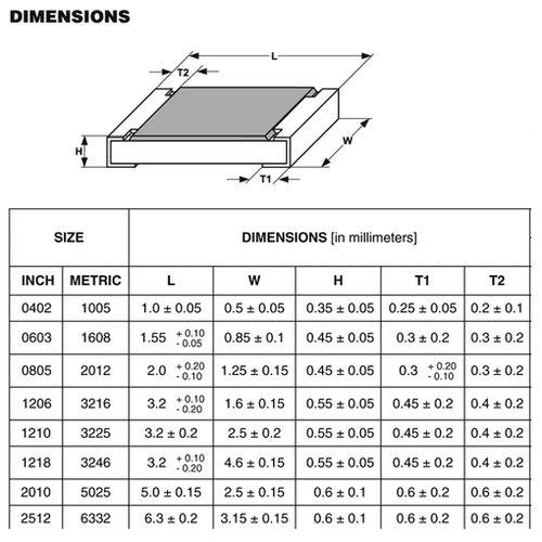 Резистор ЧИП 0603-1 ОМ-1% (RC0603FR-071RL)