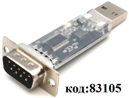 KIT-BM8050